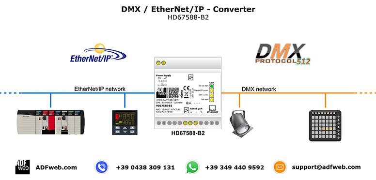 HD67588