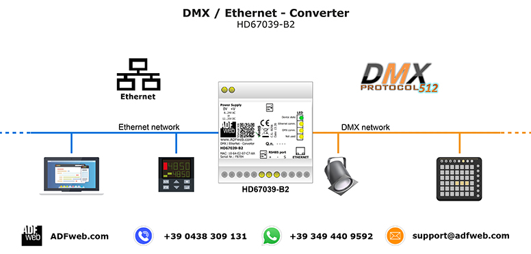 HD67039