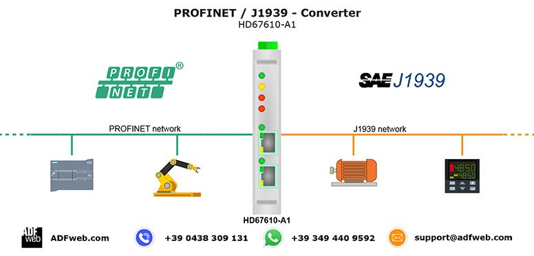 profinet J1939