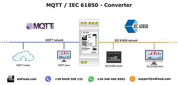 IEC61850
