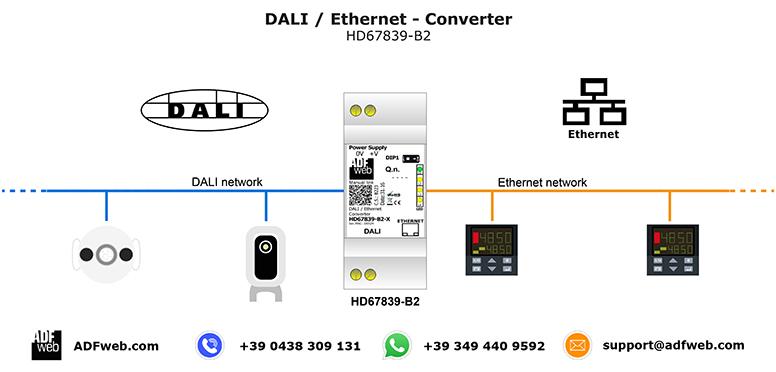 Gateway bridge dali ethernet accessories publicscrutiny Images